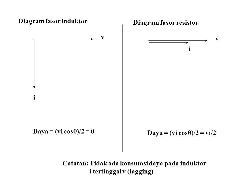 Diagram fasor induktor