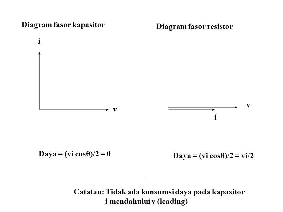 Diagram fasor kapasitor