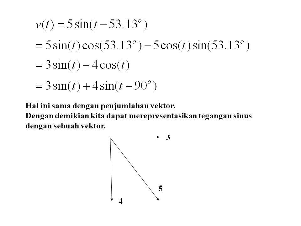 Hal ini sama dengan penjumlahan vektor.