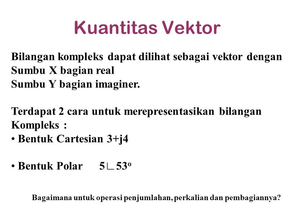 Kuantitas Vektor Bilangan kompleks dapat dilihat sebagai vektor dengan