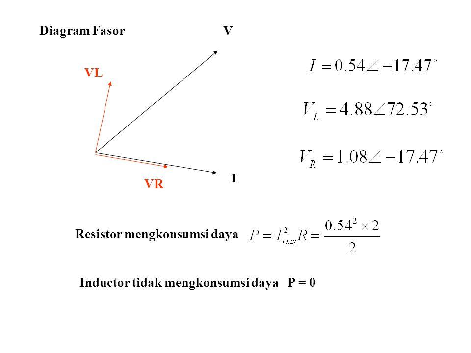 Diagram Fasor V VL I VR Resistor mengkonsumsi daya Inductor tidak mengkonsumsi daya P = 0