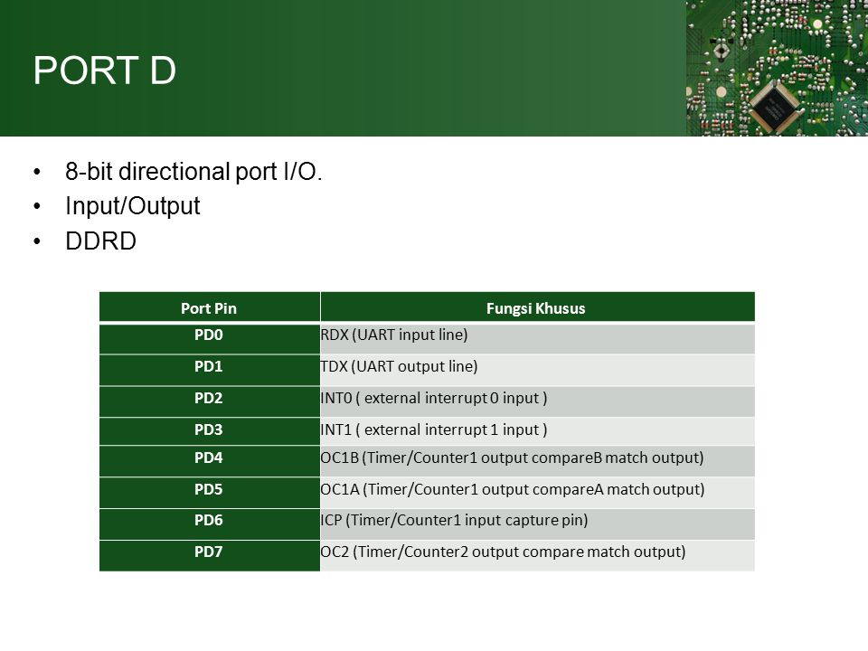 PORT D 8-bit directional port I/O. Input/Output DDRD Port Pin