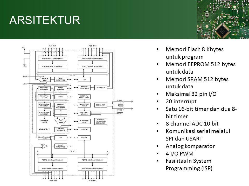 ARSITEKTUR Memori Flash 8 Kbytes untuk program