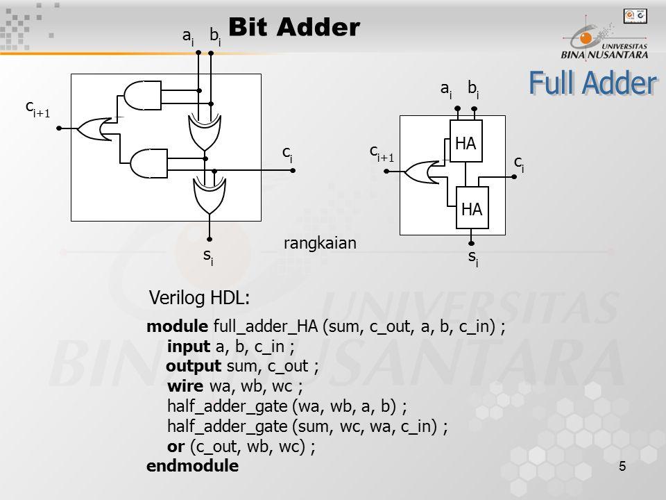 Bit Adder Verilog HDL: ai bi Full Adder ai bi ci+1 ci ci+1 ci HA