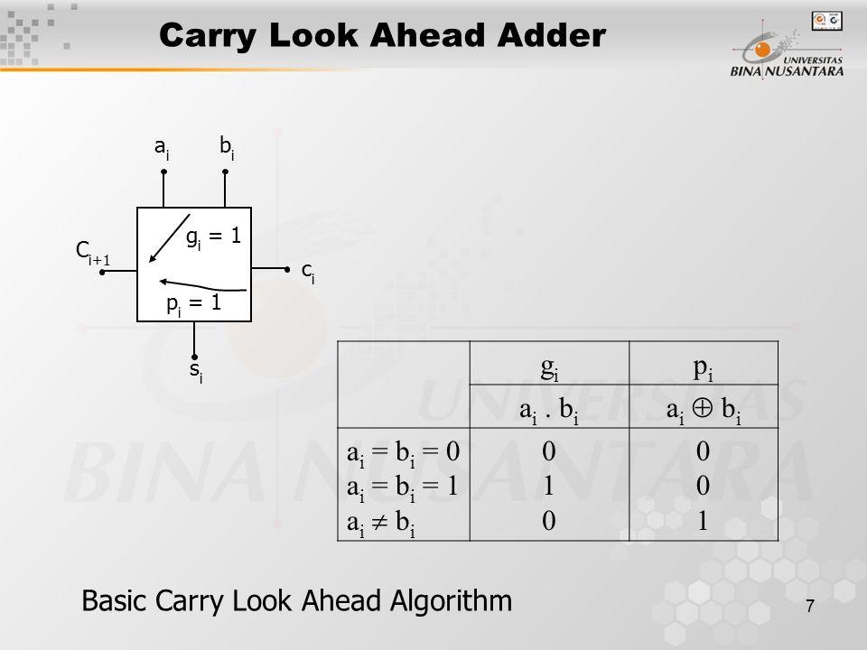 Carry Look Ahead Adder gi pi ai . bi ai  bi ai = bi = 0 ai = bi = 1