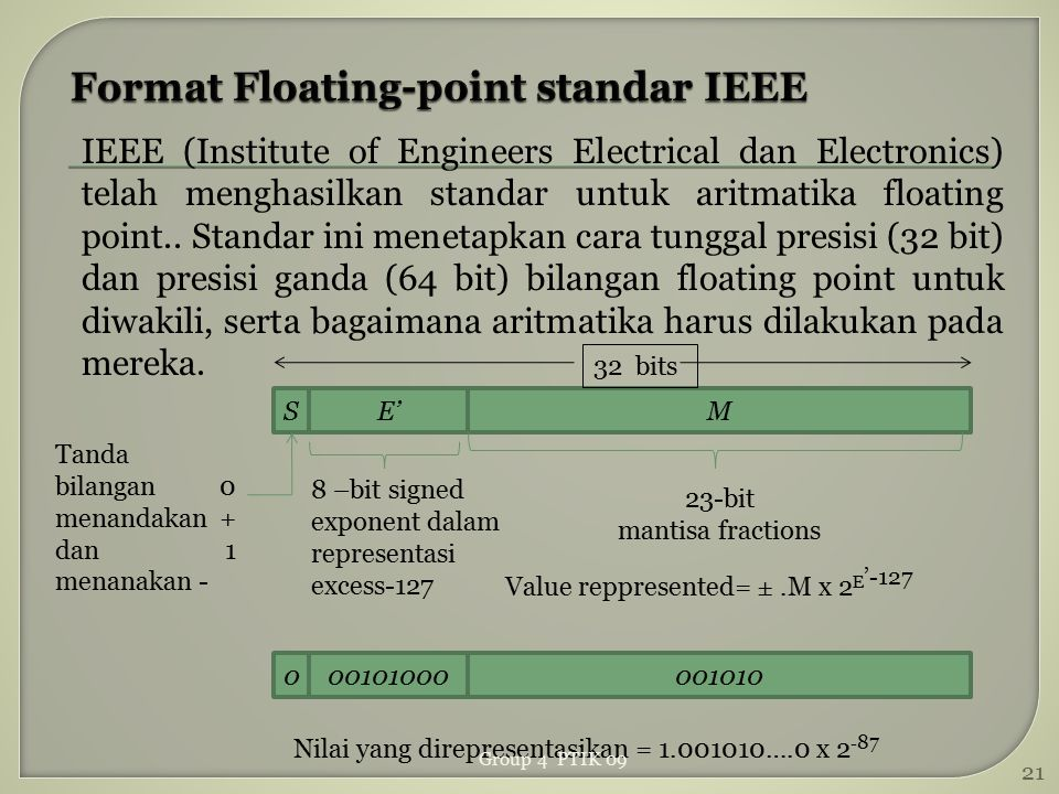 Format Floating-point standar IEEE