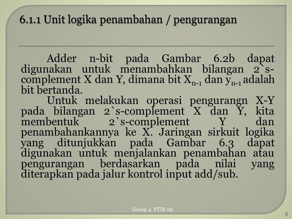 6.1.1 Unit logika penambahan / pengurangan