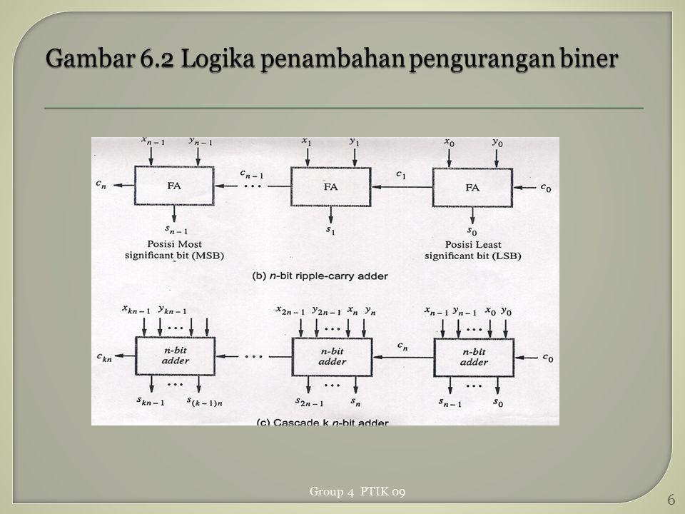 Gambar 6.2 Logika penambahan pengurangan biner