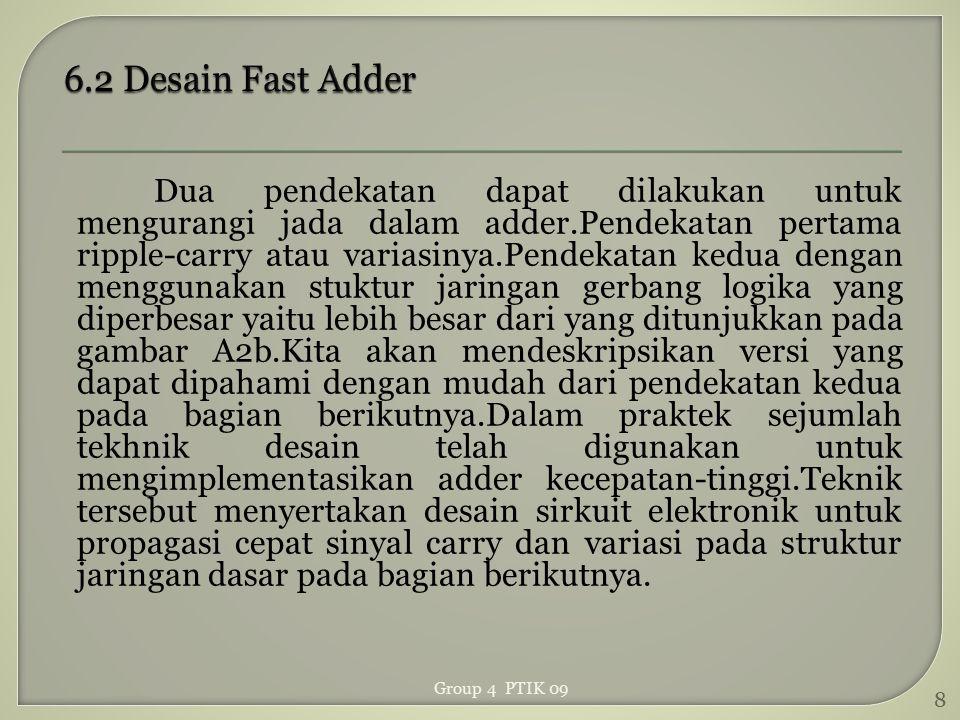 6.2 Desain Fast Adder