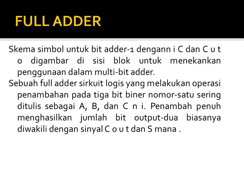 FULL ADDER