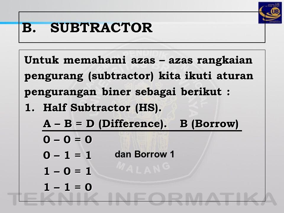 B. SUBTRACTOR