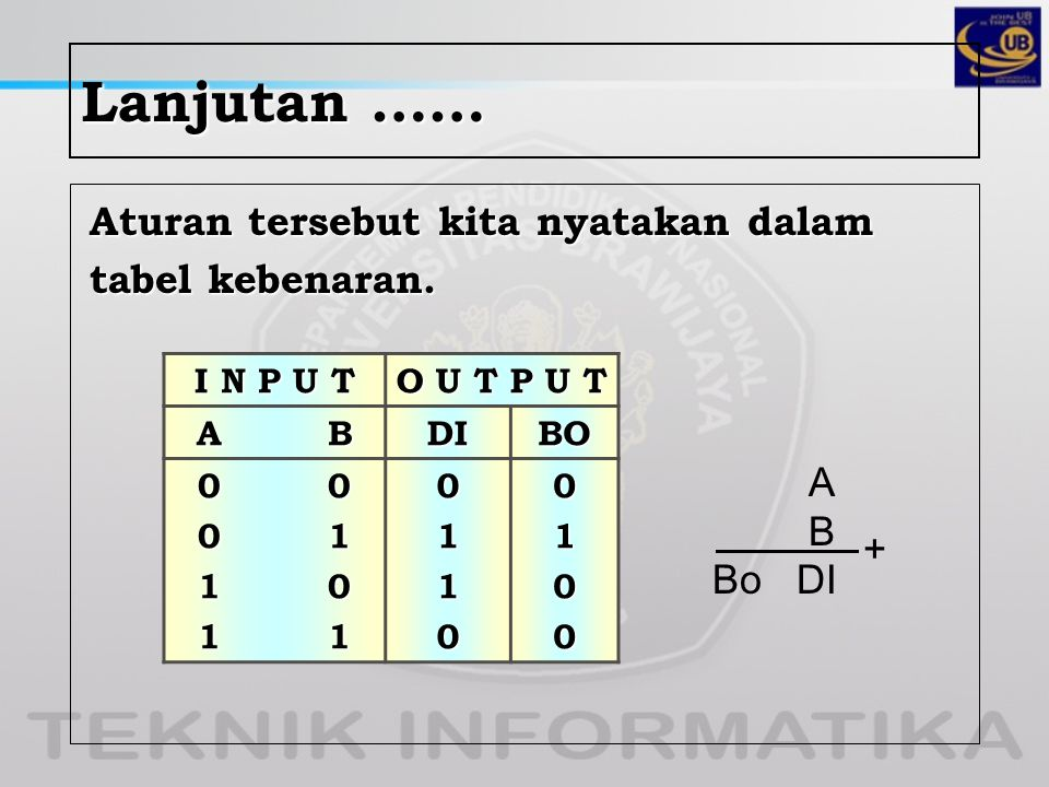 Lanjutan …… Aturan tersebut kita nyatakan dalam tabel kebenaran. A B