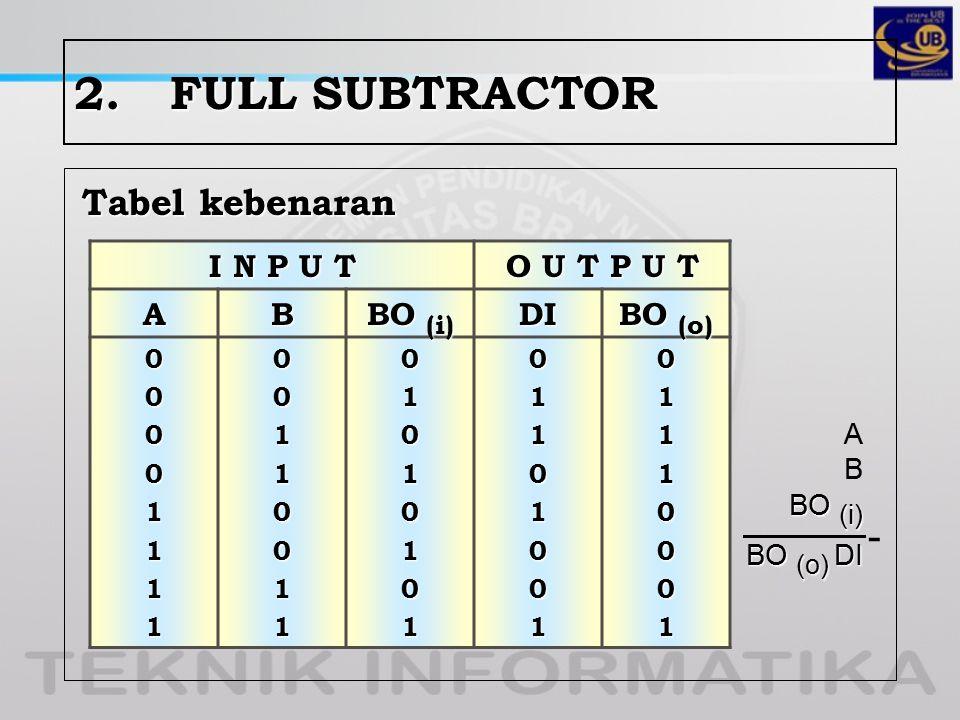 2. FULL SUBTRACTOR - Tabel kebenaran I N P U T O U T P U T A B BO (i)