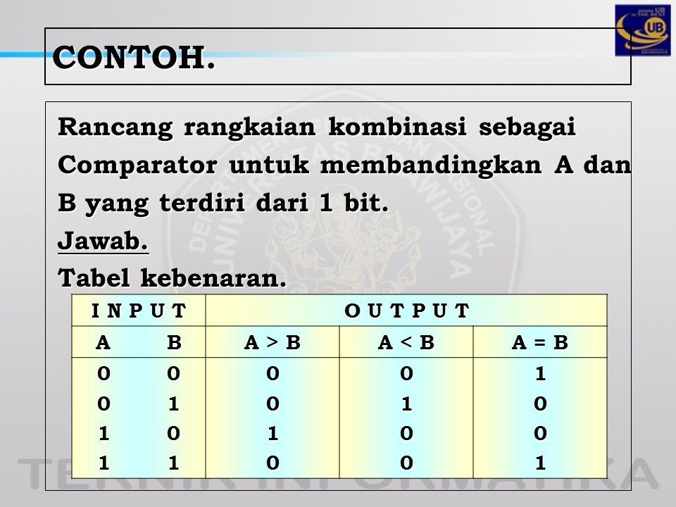 CONTOH. Rancang rangkaian kombinasi sebagai Comparator untuk membandingkan A dan B yang terdiri dari 1 bit. Jawab. Tabel kebenaran.
