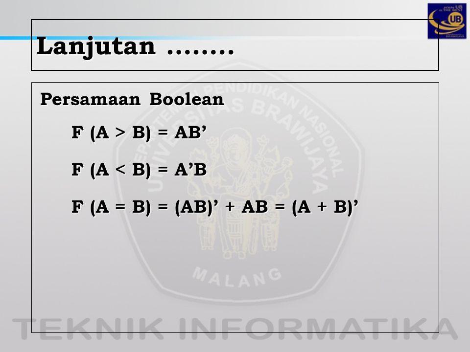 Lanjutan …….. Persamaan Boolean F (A > B) = AB' F (A < B) = A'B F (A = B) = (AB)' + AB = (A + B)'