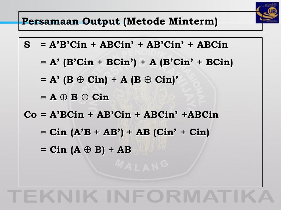 Persamaan Output (Metode Minterm)