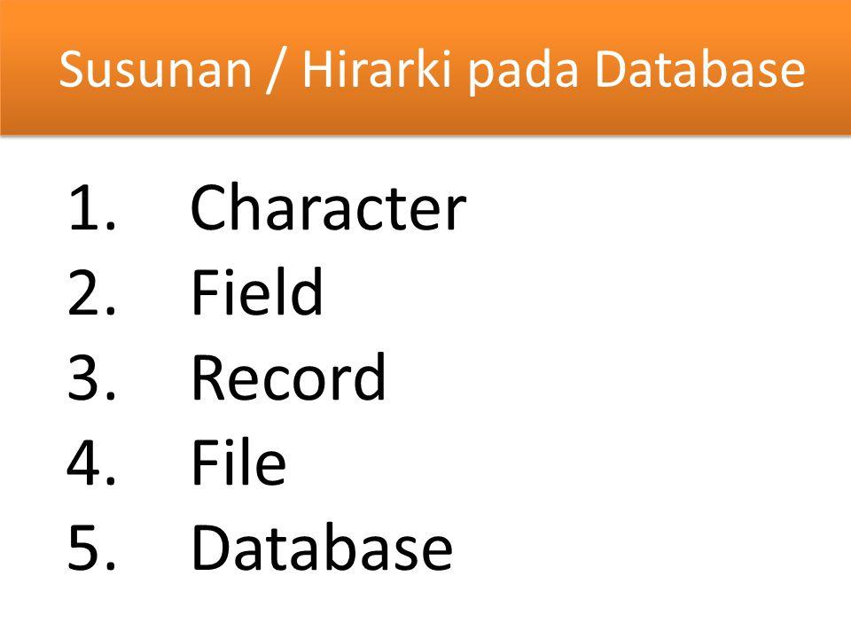 Susunan / Hirarki pada Database