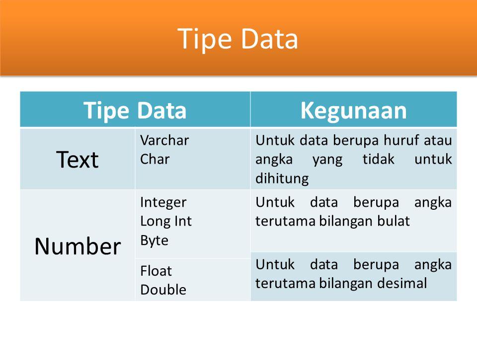 Tipe Data Tipe Data Kegunaan Text Number Varchar Char