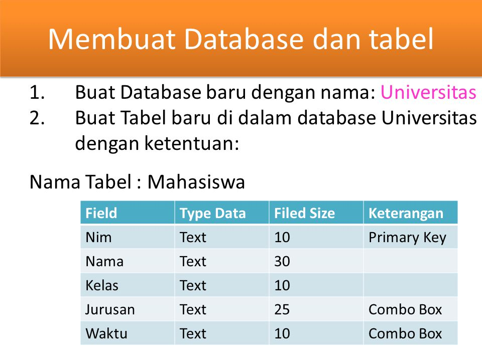 Membuat Database dan tabel