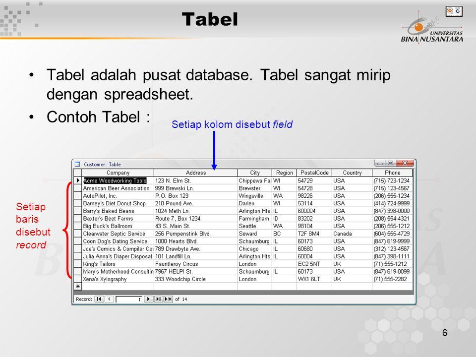 Tabel Tabel adalah pusat database. Tabel sangat mirip dengan spreadsheet. Contoh Tabel : Setiap kolom disebut field.
