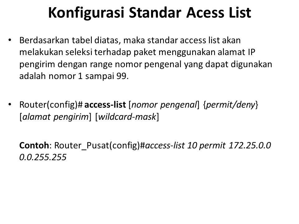Konfigurasi Standar Acess List
