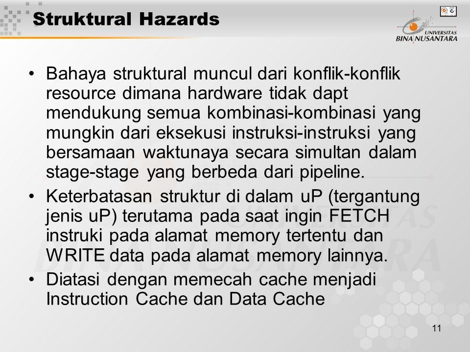 Struktural Hazards