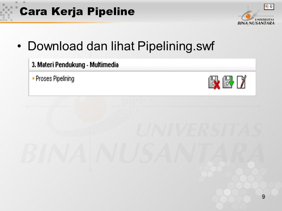 Download dan lihat Pipelining.swf