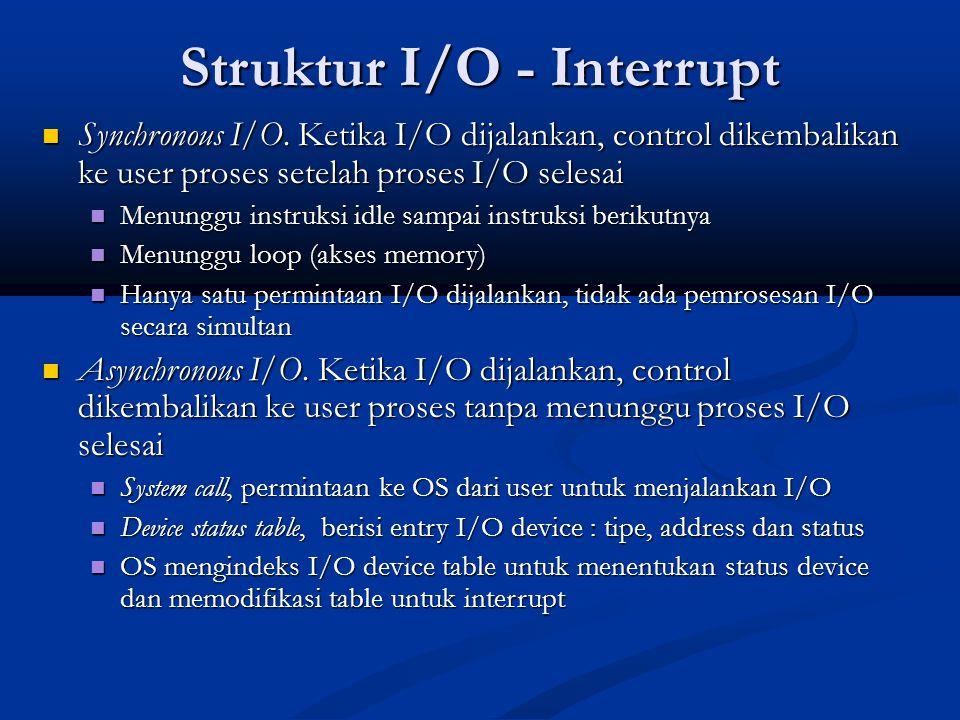 Struktur I/O - Interrupt