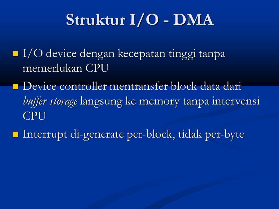 Struktur I/O - DMA I/O device dengan kecepatan tinggi tanpa memerlukan CPU.