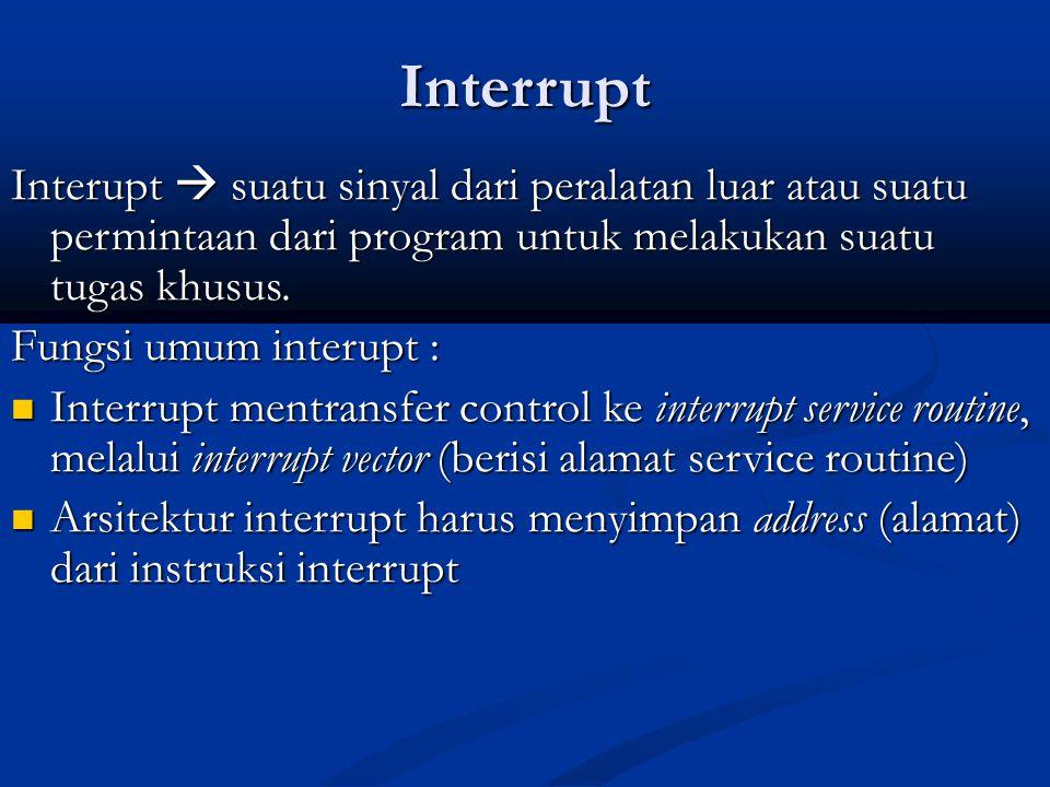 Interrupt Interupt  suatu sinyal dari peralatan luar atau suatu permintaan dari program untuk melakukan suatu tugas khusus.
