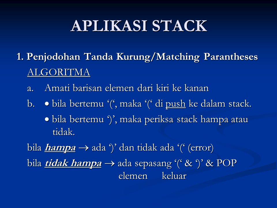 APLIKASI STACK 1. Penjodohan Tanda Kurung/Matching Parantheses