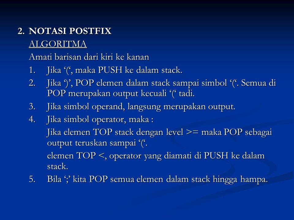 2. NOTASI POSTFIX ALGORITMA. Amati barisan dari kiri ke kanan. 1. Jika '(', maka PUSH ke dalam stack.