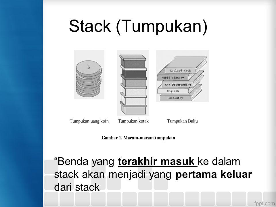 Stack (Tumpukan) Benda yang terakhir masuk ke dalam stack akan menjadi yang pertama keluar dari stack.