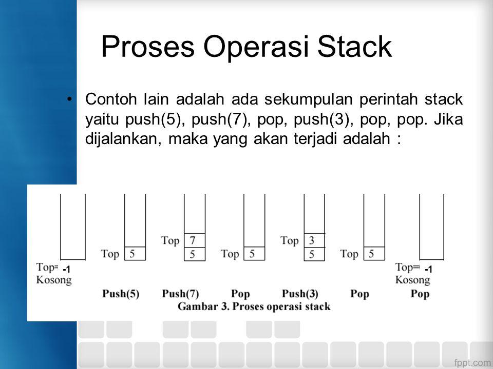 Proses Operasi Stack
