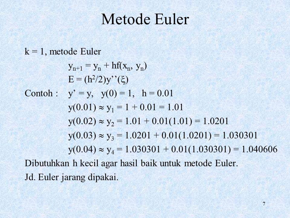 Metode Euler k = 1, metode Euler yn+1 = yn + hf(xn, yn)