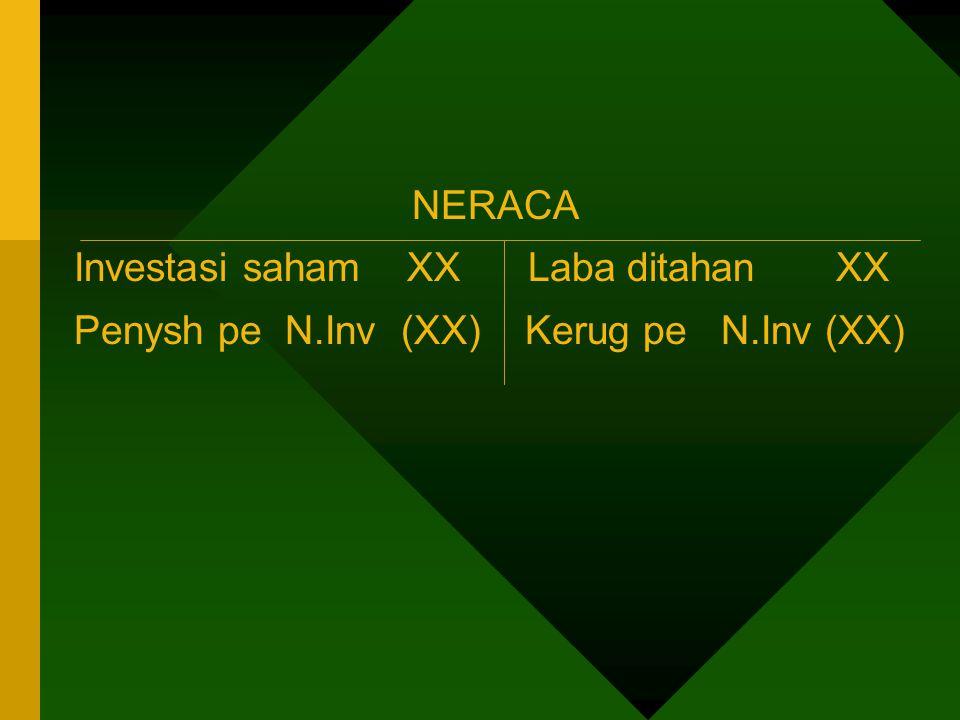 NERACA Investasi saham XX Laba ditahan XX.