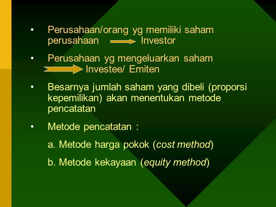 Perusahaan/orang yg memiliki saham perusahaan Investor