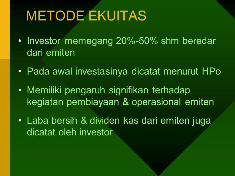 METODE EKUITAS Investor memegang 20%-50% shm beredar dari emiten