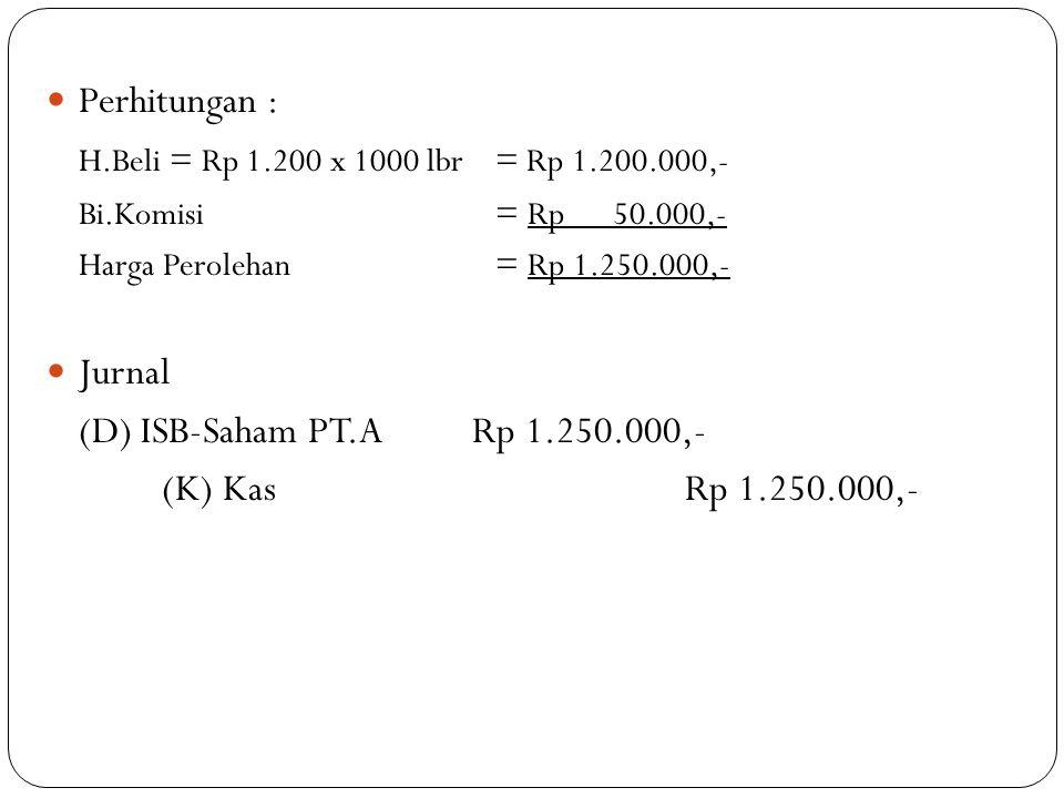 Perhitungan : H.Beli = Rp 1.200 x 1000 lbr = Rp 1.200.000,- Jurnal
