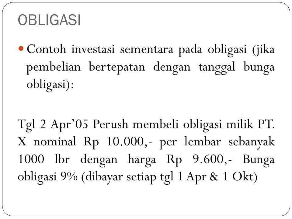 OBLIGASI Contoh investasi sementara pada obligasi (jika pembelian bertepatan dengan tanggal bunga obligasi):