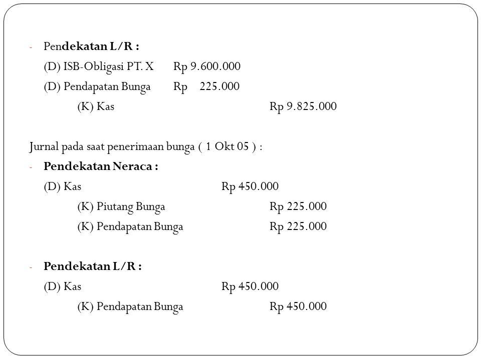 Pendekatan L/R : (D) ISB-Obligasi PT. X Rp 9.600.000. (D) Pendapatan Bunga Rp 225.000. (K) Kas Rp 9.825.000.