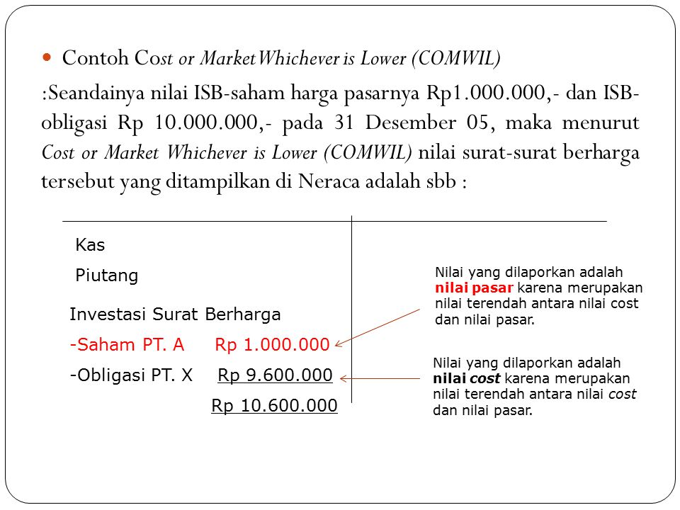 Contoh Cost or Market Whichever is Lower (COMWIL)
