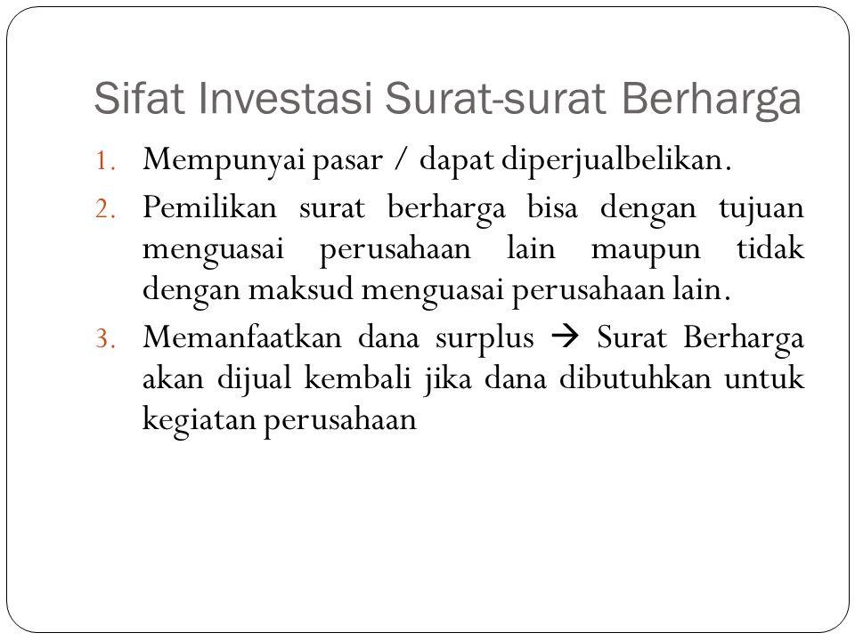 Sifat Investasi Surat-surat Berharga