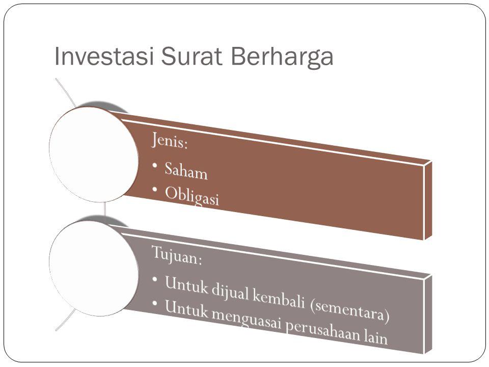 Investasi Surat Berharga