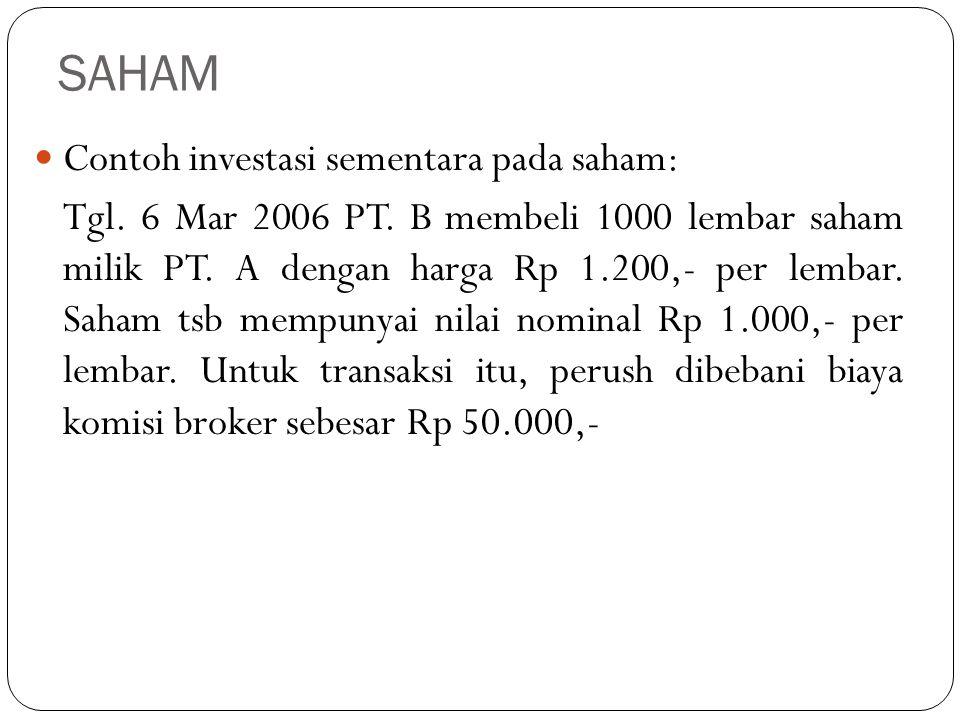 SAHAM Contoh investasi sementara pada saham: