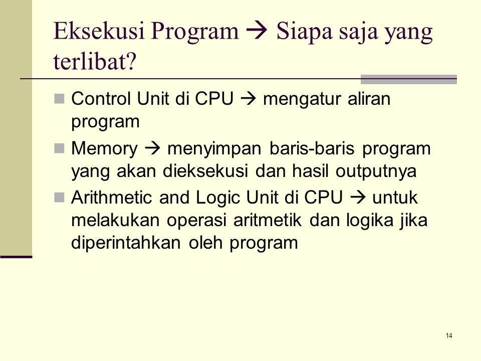 Eksekusi Program  Siapa saja yang terlibat