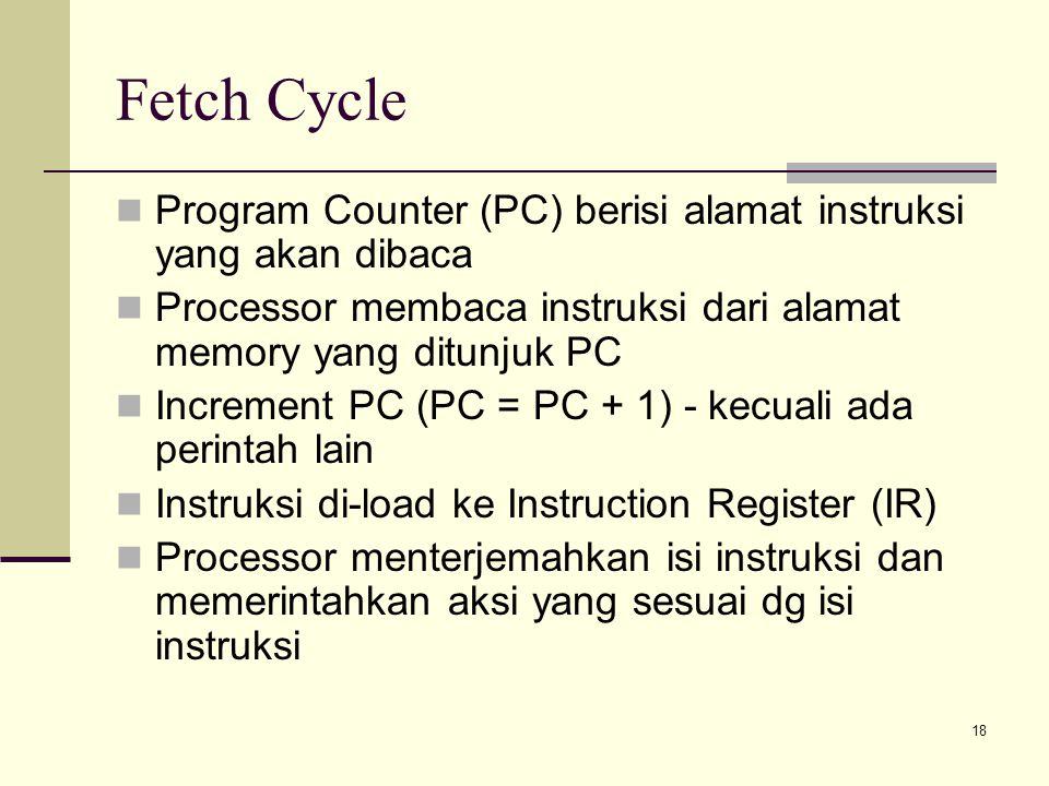 Fetch Cycle Program Counter (PC) berisi alamat instruksi yang akan dibaca. Processor membaca instruksi dari alamat memory yang ditunjuk PC.