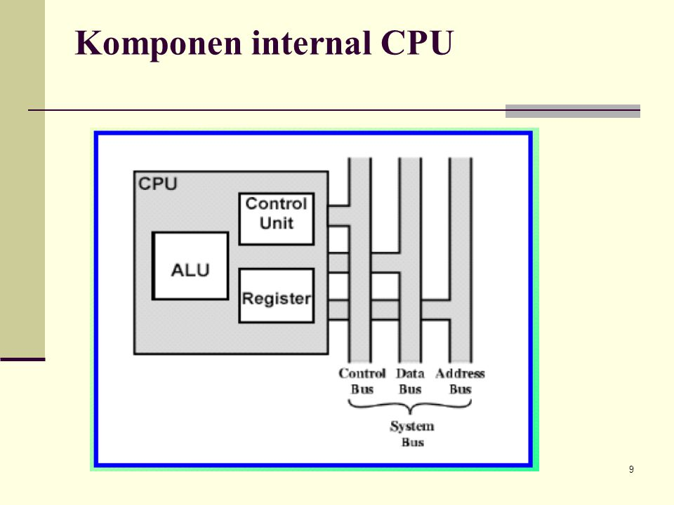 Komponen internal CPU