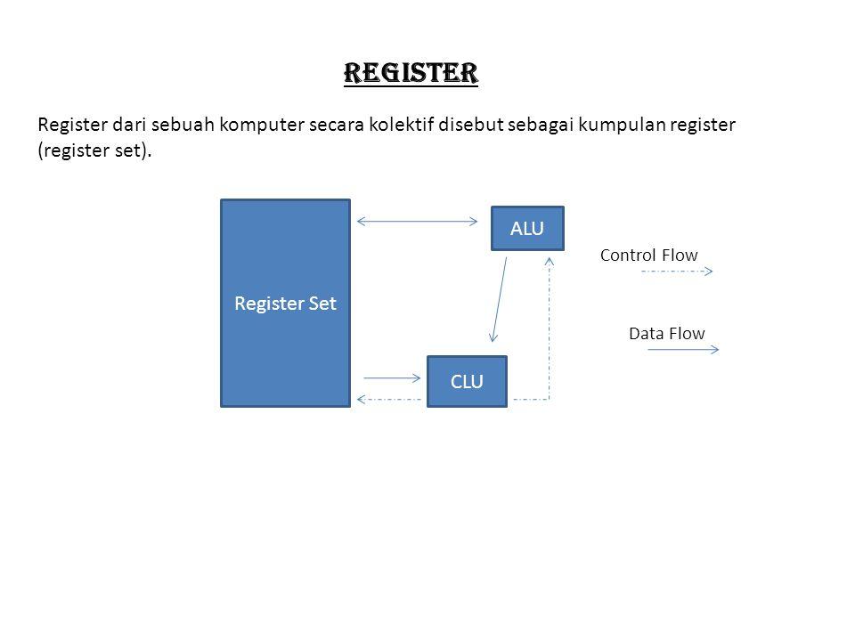 REGISTER Register dari sebuah komputer secara kolektif disebut sebagai kumpulan register (register set).