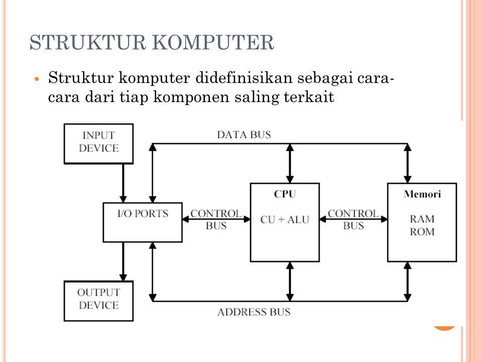STRUKTUR KOMPUTER Struktur komputer didefinisikan sebagai cara- cara dari tiap komponen saling terkait.